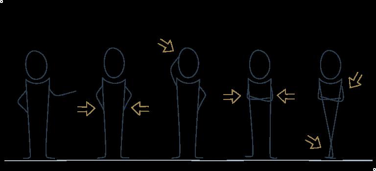 Jak odczytywać mowę ciała i kontrolować ją u siebie? - Komunikacja niewerbalna w autoprezentacji.